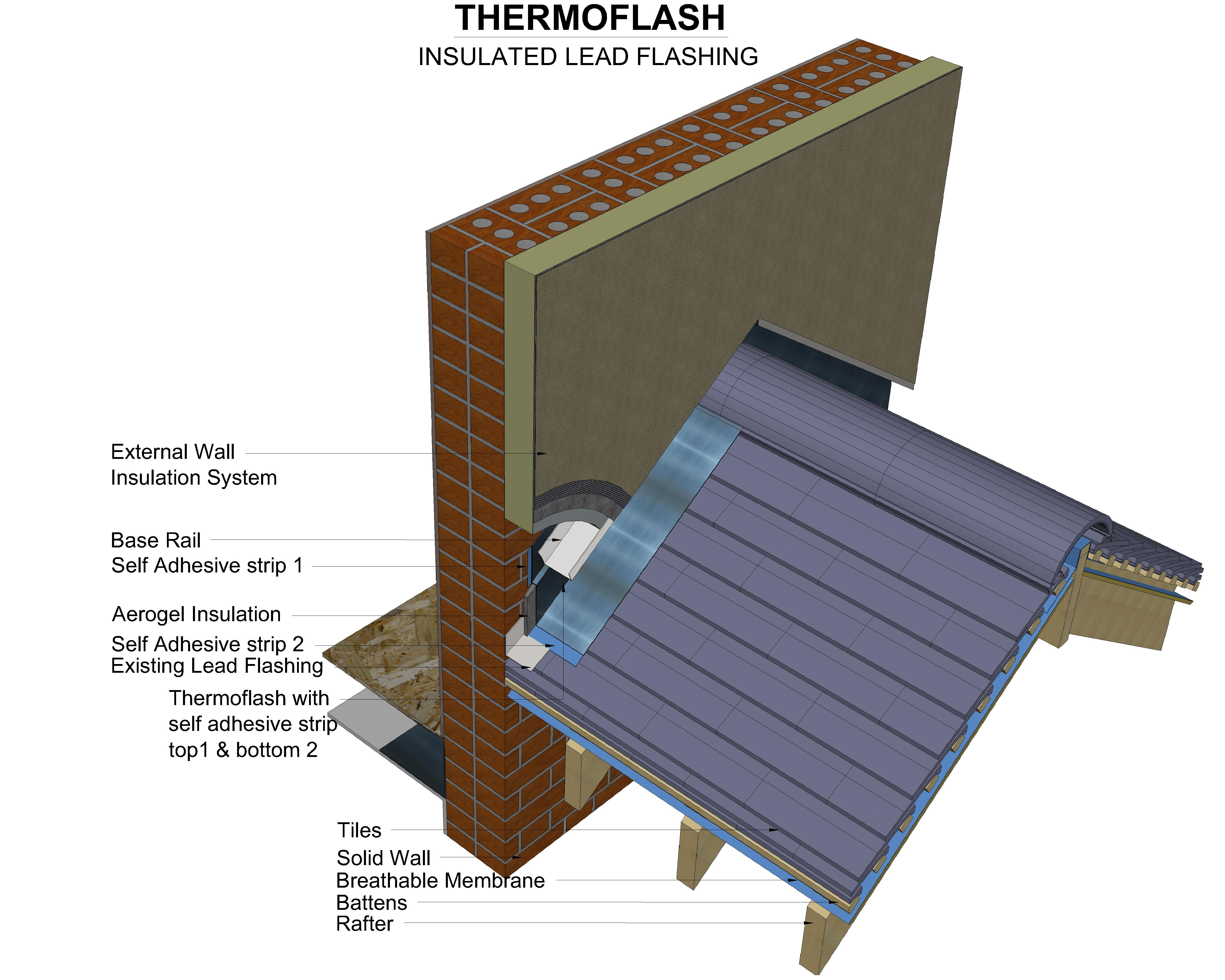 thermoflash- gable insulation - Silver Strand Rope Works Limited